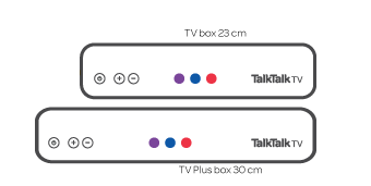 TalkTalk Set-top Boxes