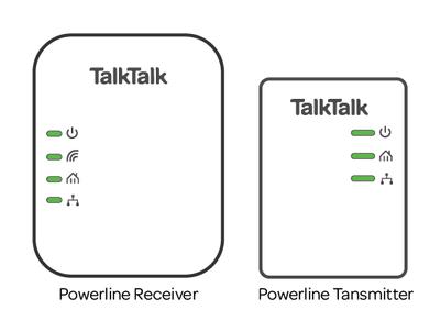 TalkTalk powerline adapters