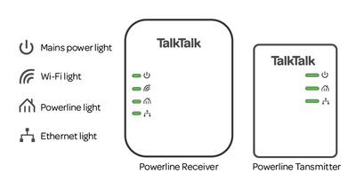 what the lights mean on the powerline adapters