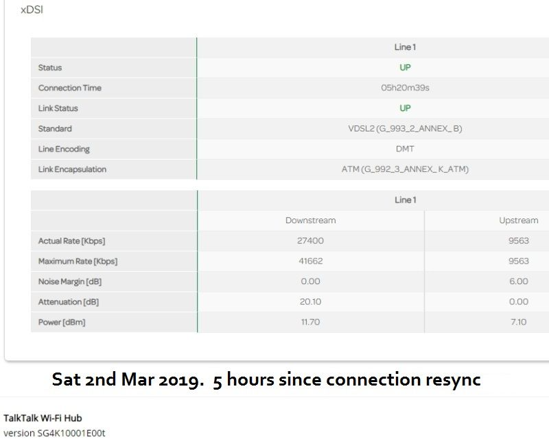 Saturday morning resync line details taken after 5 hours