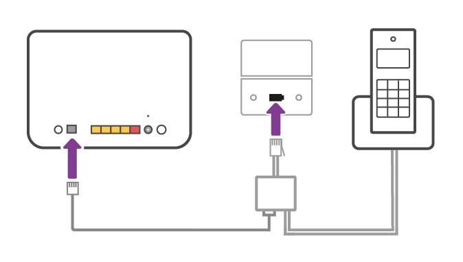 Set up your Wi-Fi Hub or Wi-Fi Hub Black - TalkTalk Help