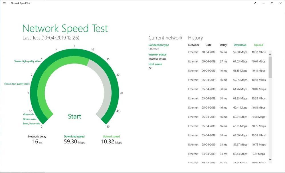 Speed History.jpg