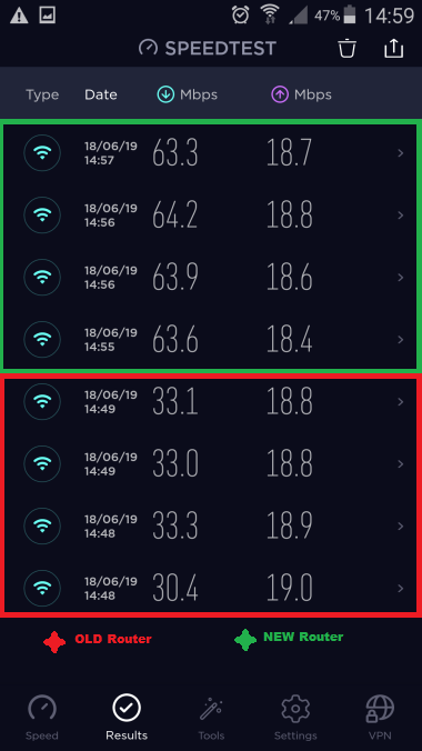 WiFi Old vs New.png
