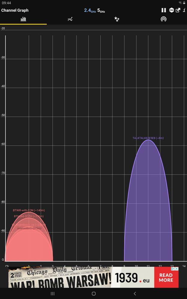 Good 2.4 GHz wifi signal  upstairs. SSID TT65E5E8.jpg