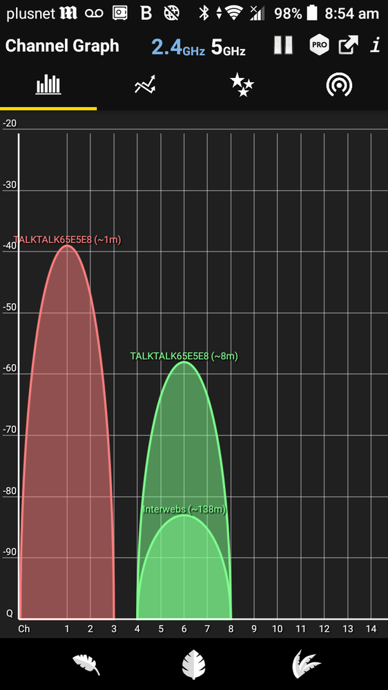 Wifi Extender pink. Router Green.png
