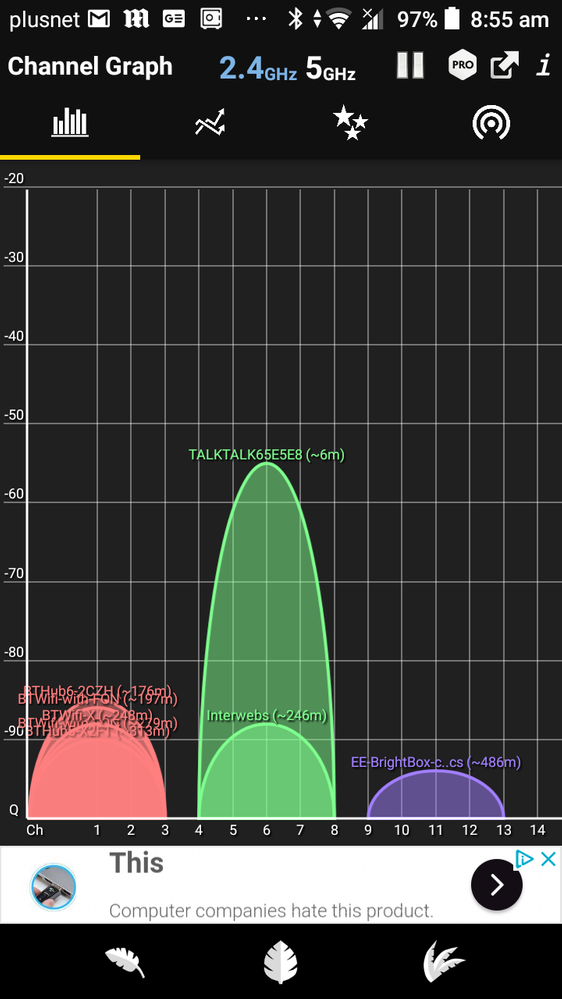 Wifi Signal Router Only Green.png
