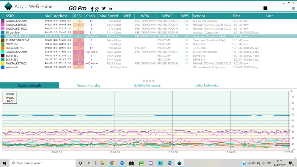 5Ghz bandwidth  only
