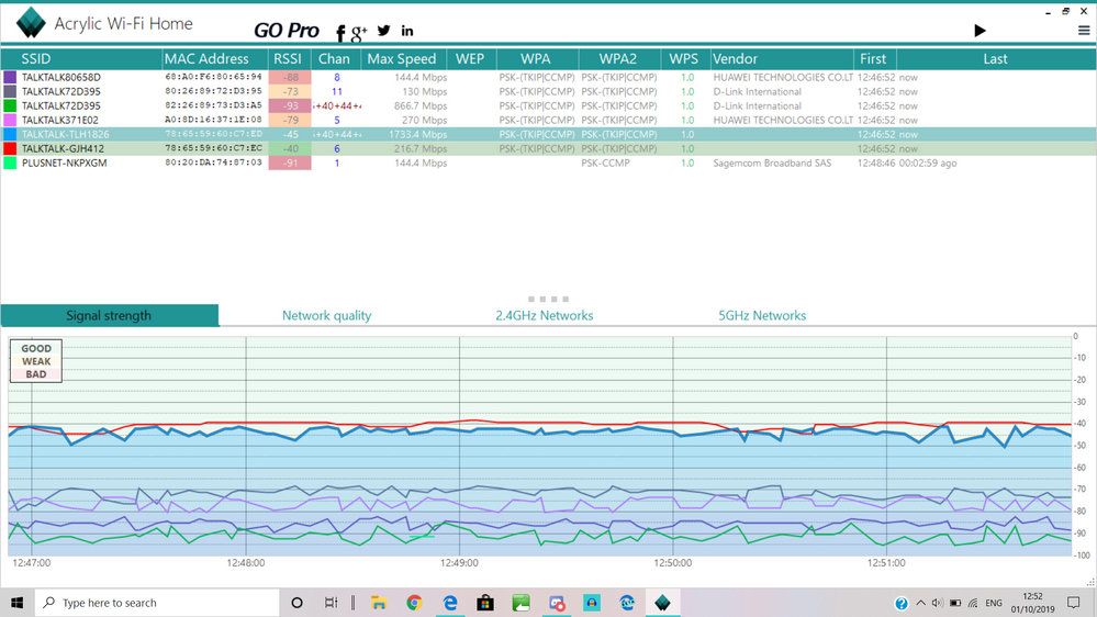 5Ghz band after firmware update