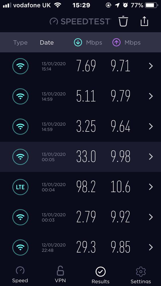 WIFI Speeds.PNG