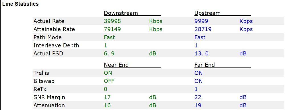 DSL Stats.jpg