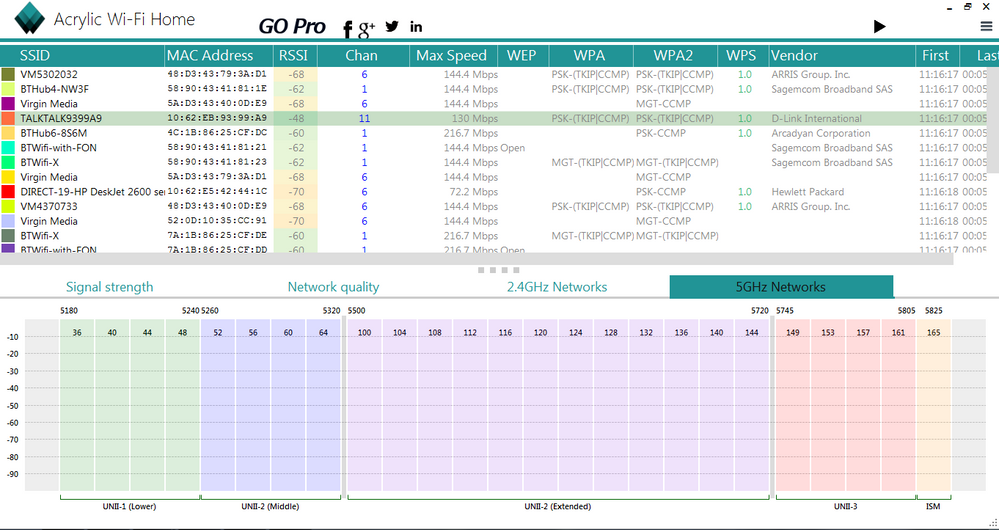 4. 5GHz Networks.PNG
