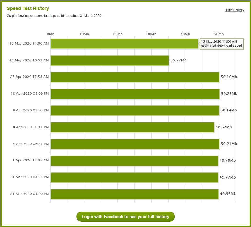 Screenshot_2020-05-15 Broadband Speed Test.png