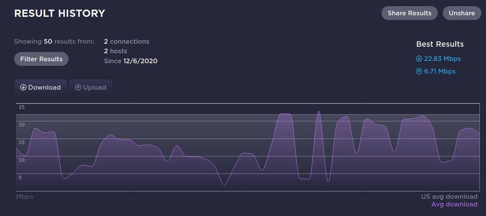 Screenshot_2020-06-24 Results Speedtest by Ookla.jpg