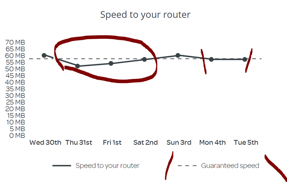 speedprob.PNG