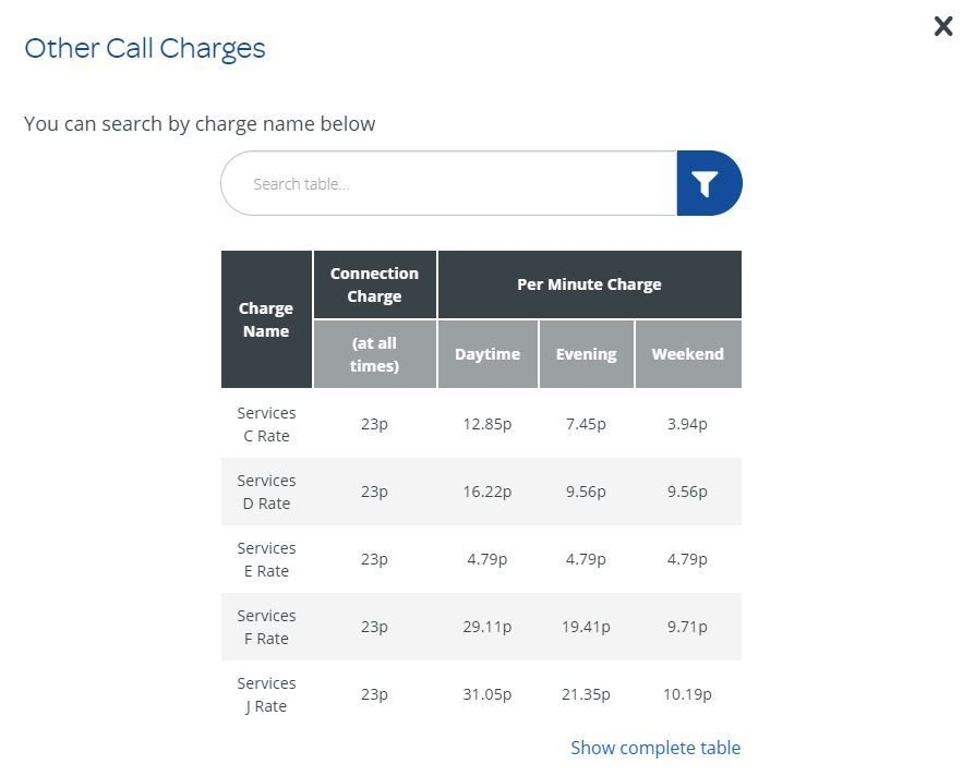 Other call charges.jpg