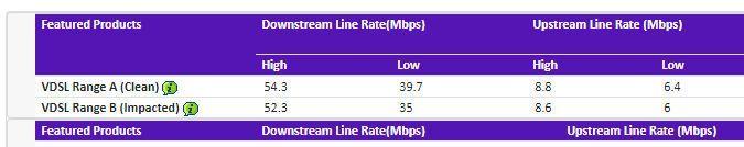 Openreach line stats 250721.jpg