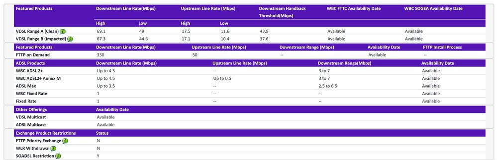22Aug2021_Broadband_stats.png