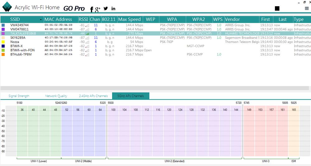 Capture 4 5GHz APs Channels.PNG
