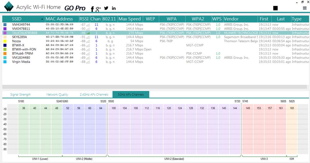 Capture 4b 5GHz APs Channels.PNG