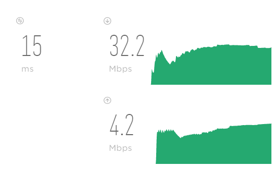 Lag spikes caused by data collision - TalkTalk Help & Support