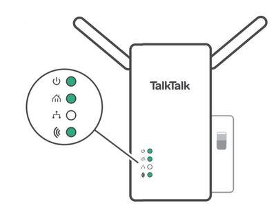 Wi-Fi Extender Kit guide - TalkTalk Help & Support