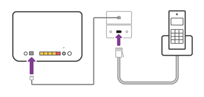 router and phone plugged into pre-filtered master socket