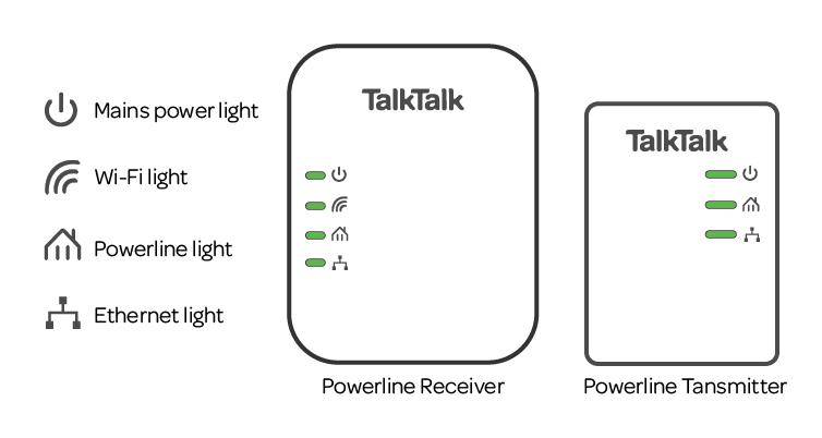 Powerline adapters lights
