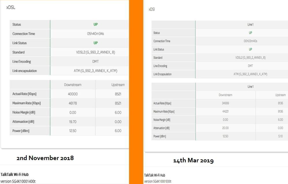 2 Nov 18 vs 14 Mar 19.jpg
